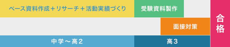 img_-schedule_03