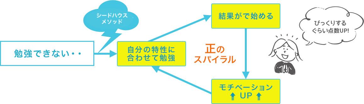 chikaku_img3