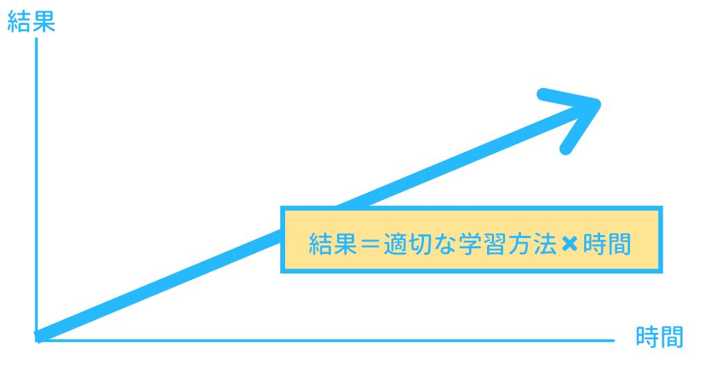 スクリーンショット 2021-03-21 10.46.10