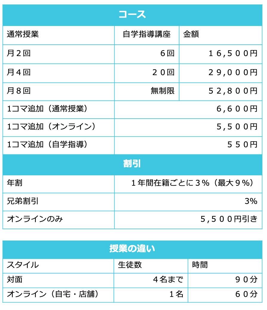 スクリーンショット 2021-04-14 12.30.39