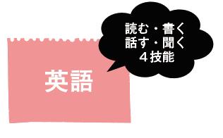 夏期講習英語4技法「読む、書く、話す、聞く」