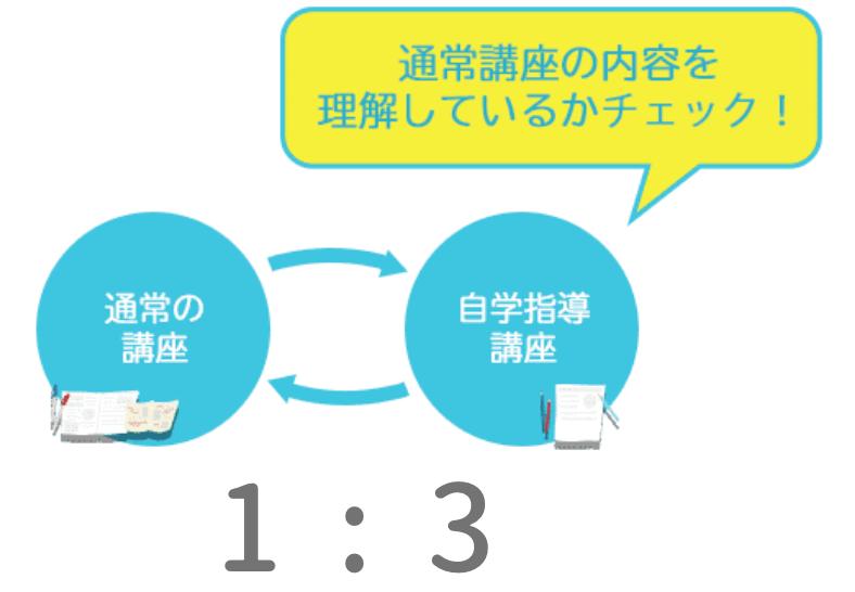 スクリーンショット 2021-03-21 11.41.05